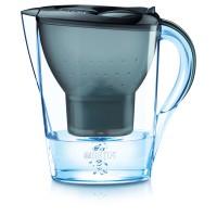 Фильтры для очистки воды (11)